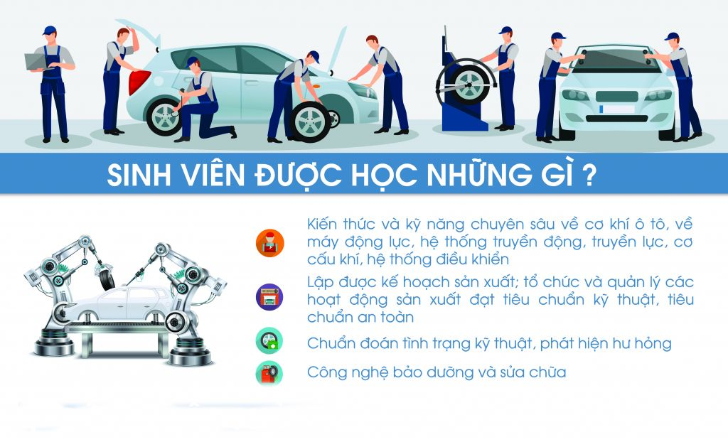 Sinh-vien-cong-nghe-o-to
